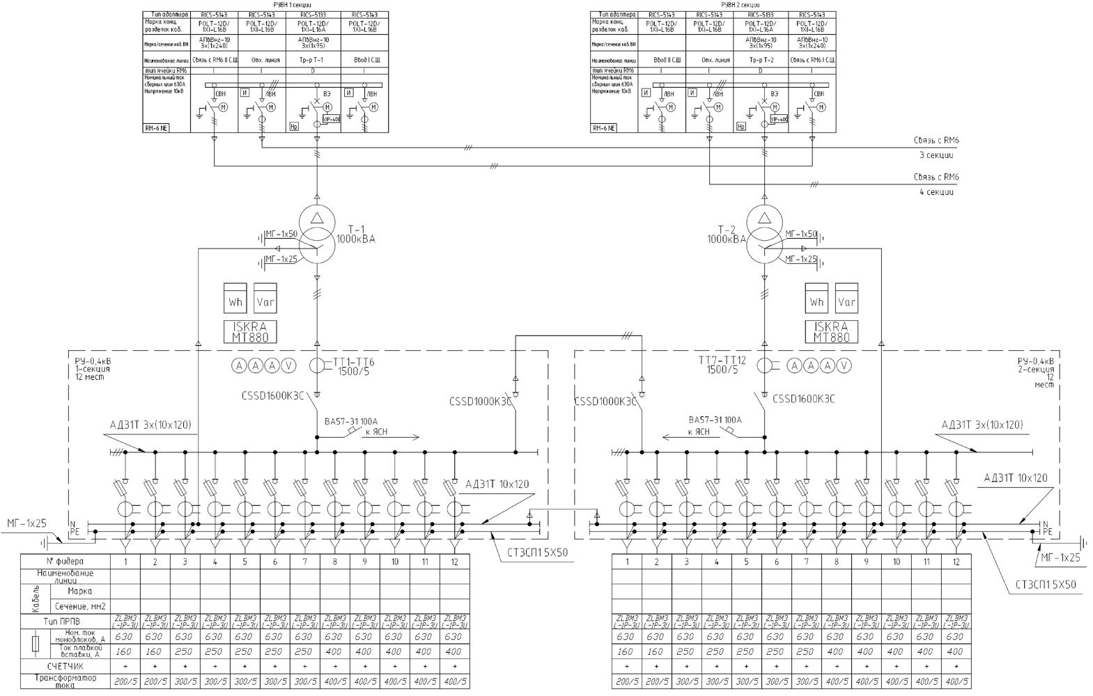 Схема1 (4БКТПБ-1000кВА)