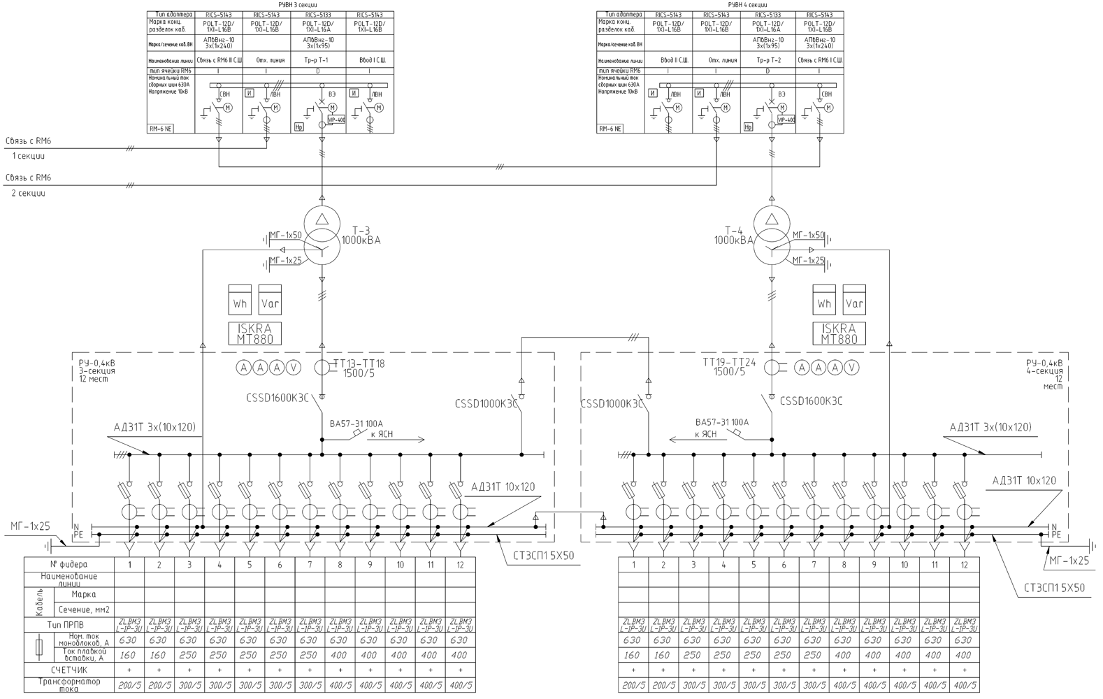 Схема2 (4БКТПБ-1000кВА)