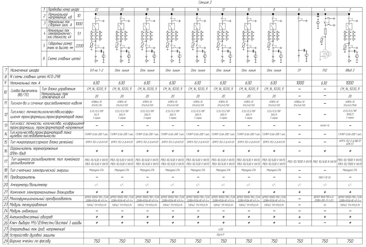 Однолинейная схема КСО-298